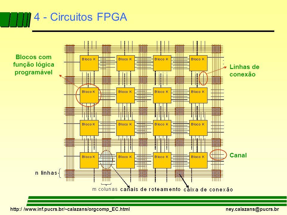 4 - Circuitos FPGA Blocos com função lógica programável