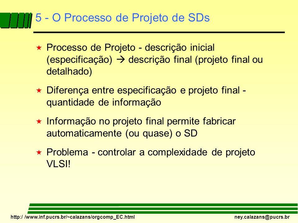 5 - O Processo de Projeto de SDs