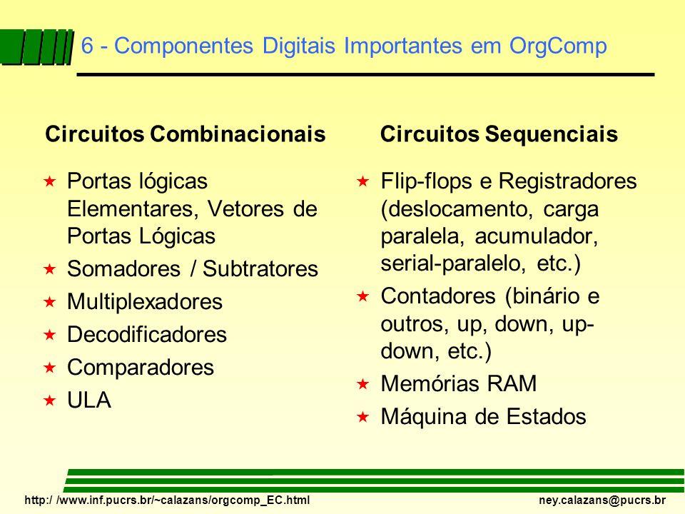 6 - Componentes Digitais Importantes em OrgComp