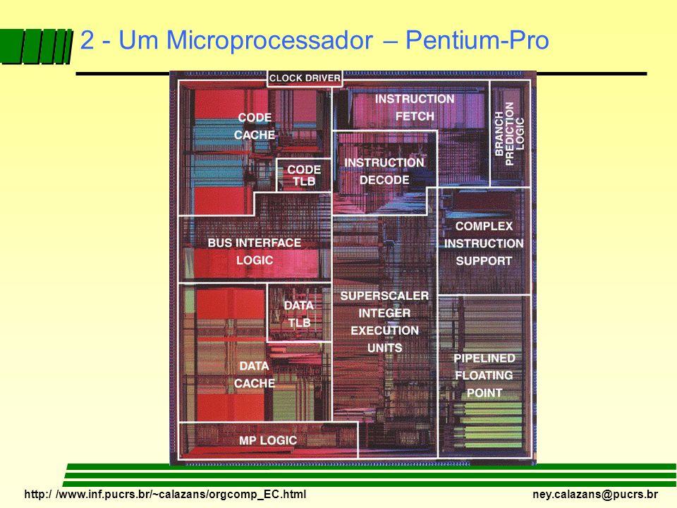 2 - Um Microprocessador – Pentium-Pro