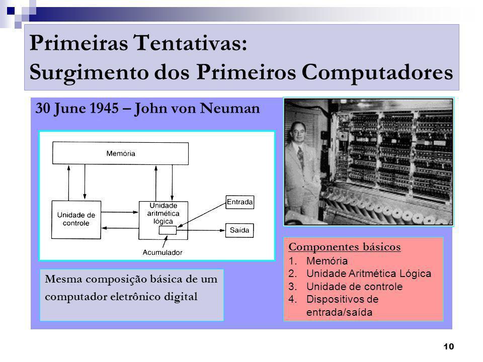 Primeiras Tentativas: Surgimento dos Primeiros Computadores