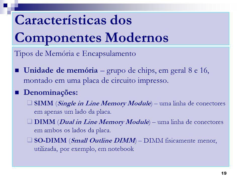 Características dos Componentes Modernos