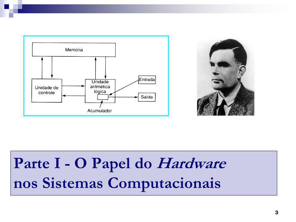 Parte I - O Papel do Hardware nos Sistemas Computacionais