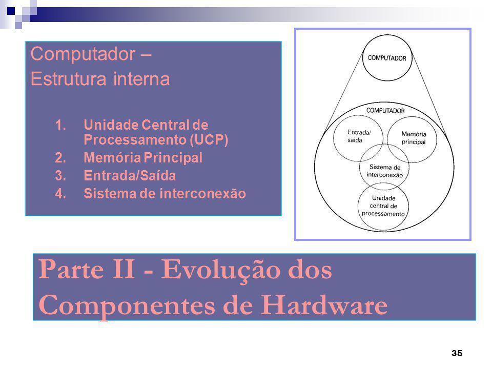 Parte II - Evolução dos Componentes de Hardware