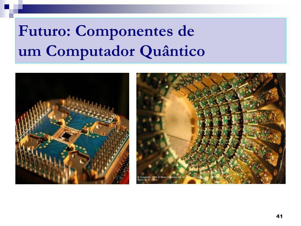 Futuro: Componentes de um Computador Quântico