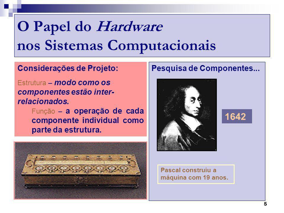 O Papel do Hardware nos Sistemas Computacionais