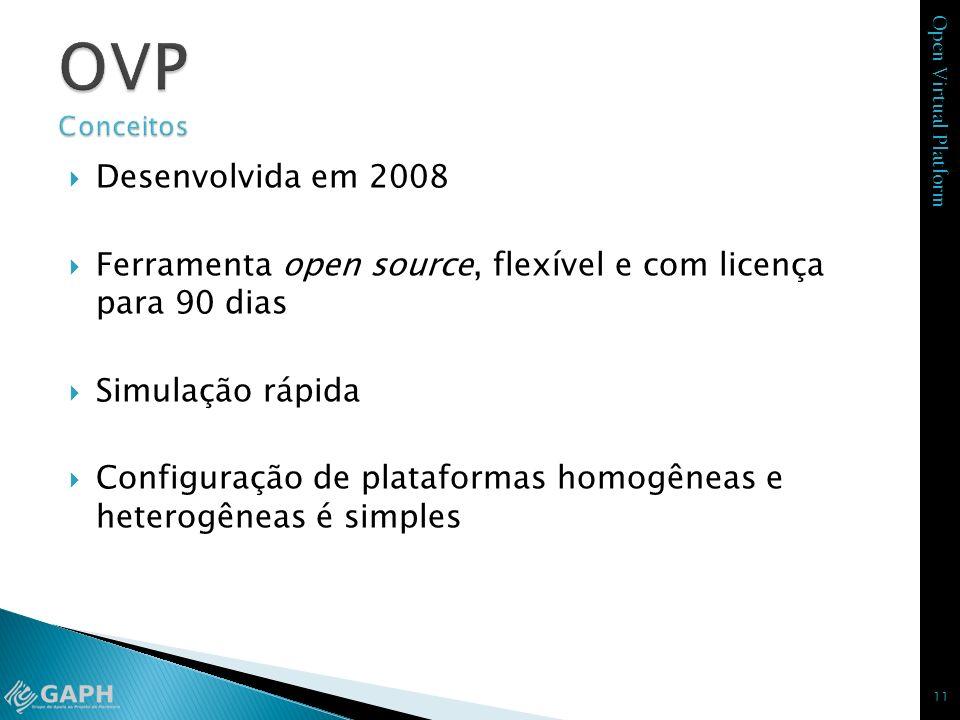 OVP Conceitos Desenvolvida em 2008