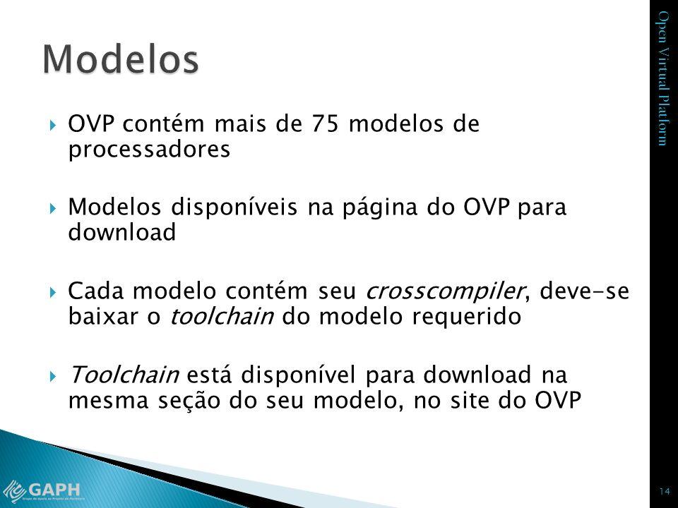 Modelos OVP contém mais de 75 modelos de processadores