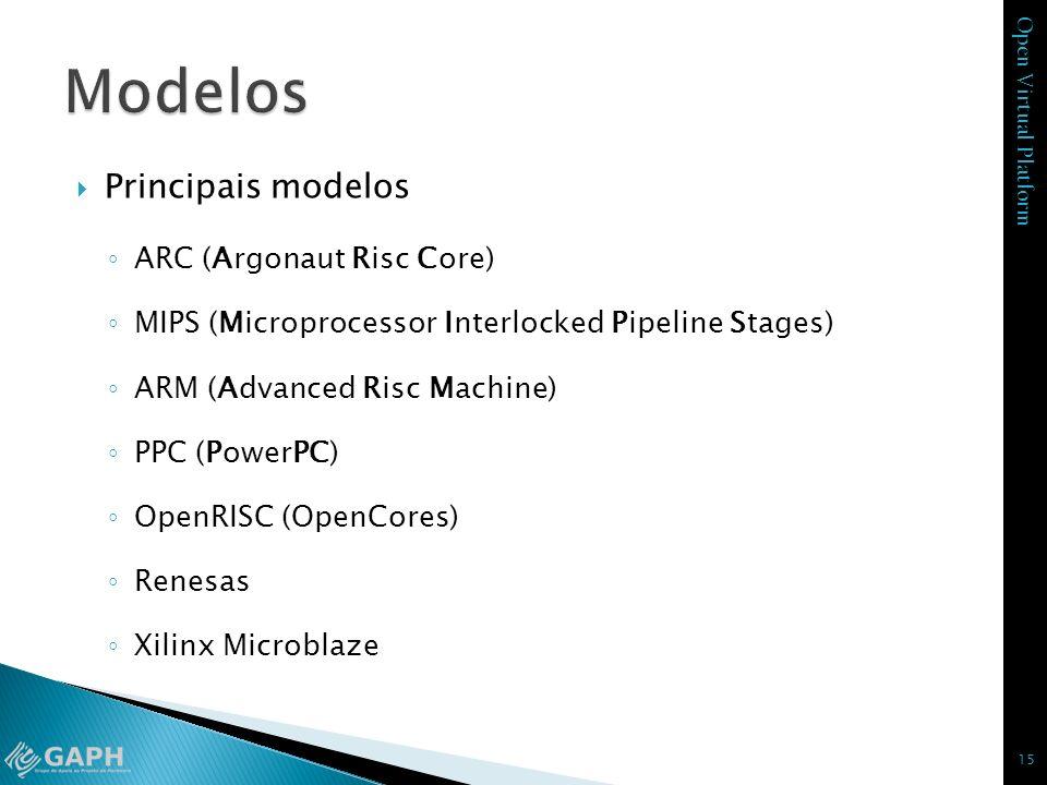 Modelos Principais modelos ARC (Argonaut Risc Core)
