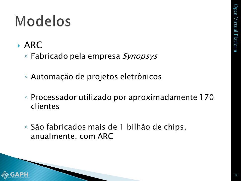 Modelos ARC Fabricado pela empresa Synopsys