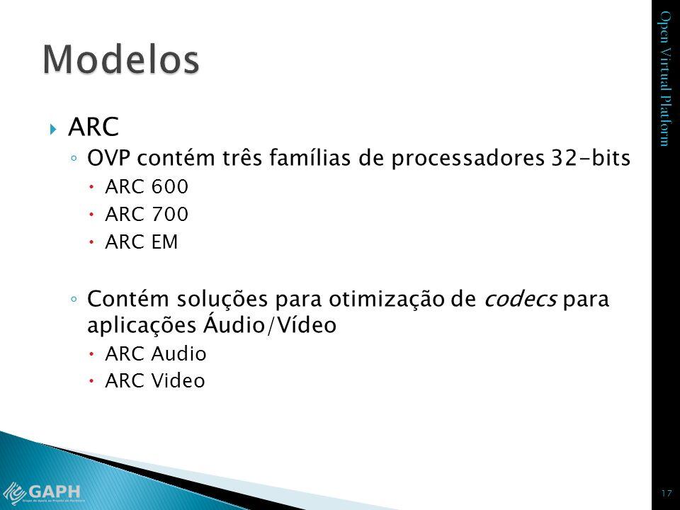 Modelos ARC OVP contém três famílias de processadores 32-bits