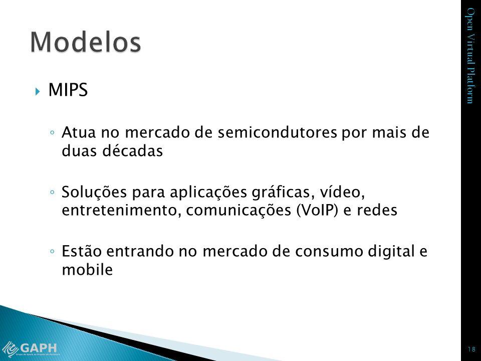 Modelos MIPS. Atua no mercado de semicondutores por mais de duas décadas.