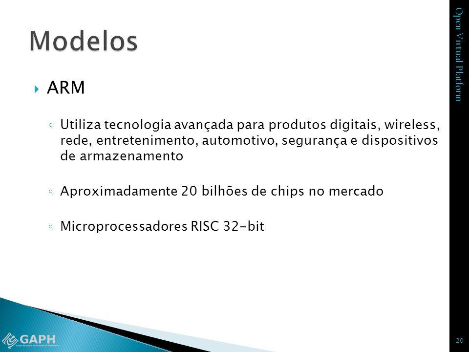Modelos ARM.