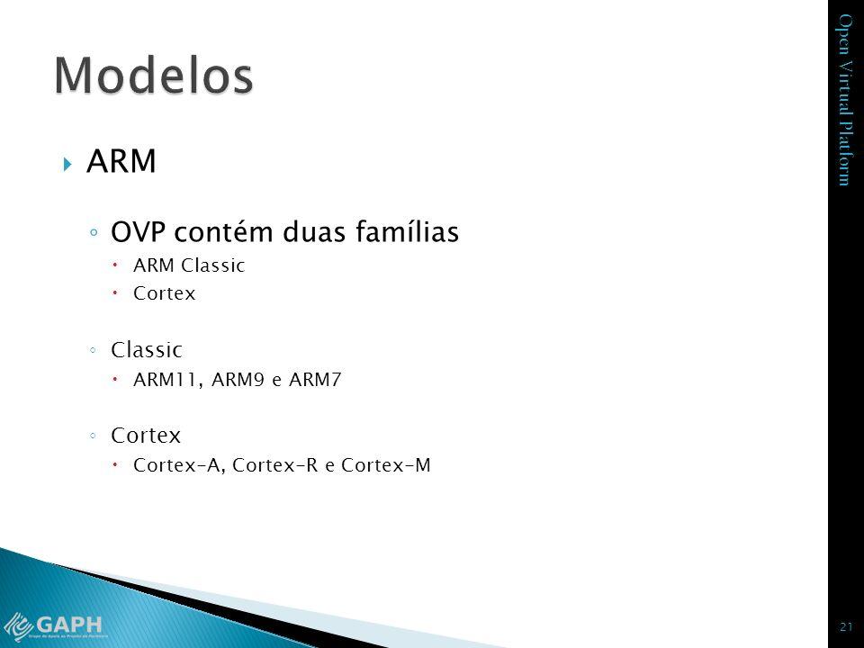 Modelos ARM OVP contém duas famílias Classic ARM Classic Cortex