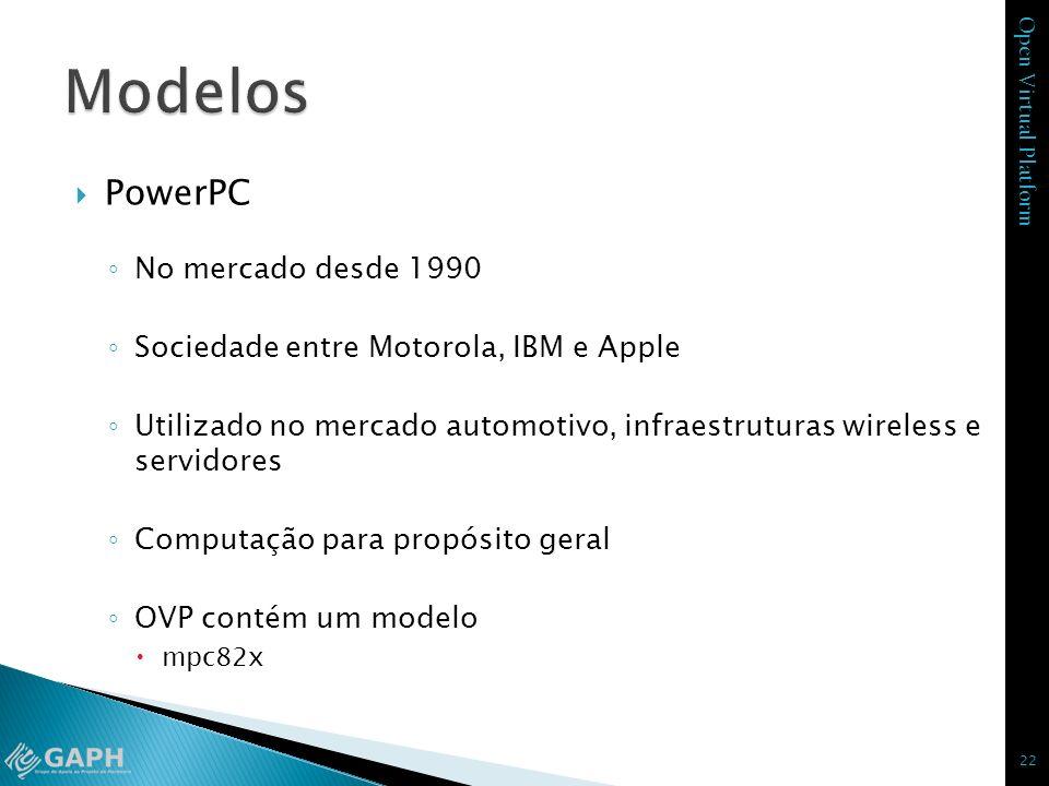 Modelos PowerPC No mercado desde 1990
