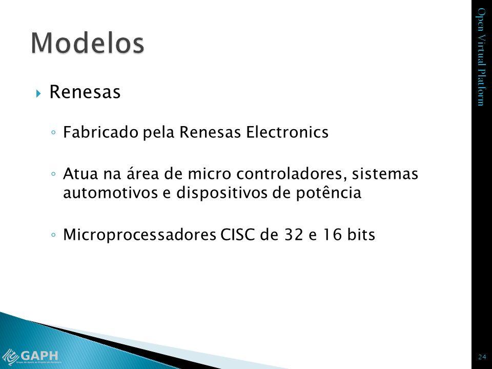 Modelos Renesas Fabricado pela Renesas Electronics
