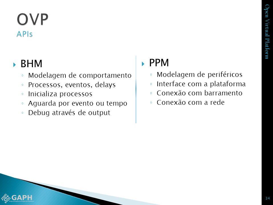 OVP APIs PPM BHM Modelagem de comportamento Modelagem de periféricos