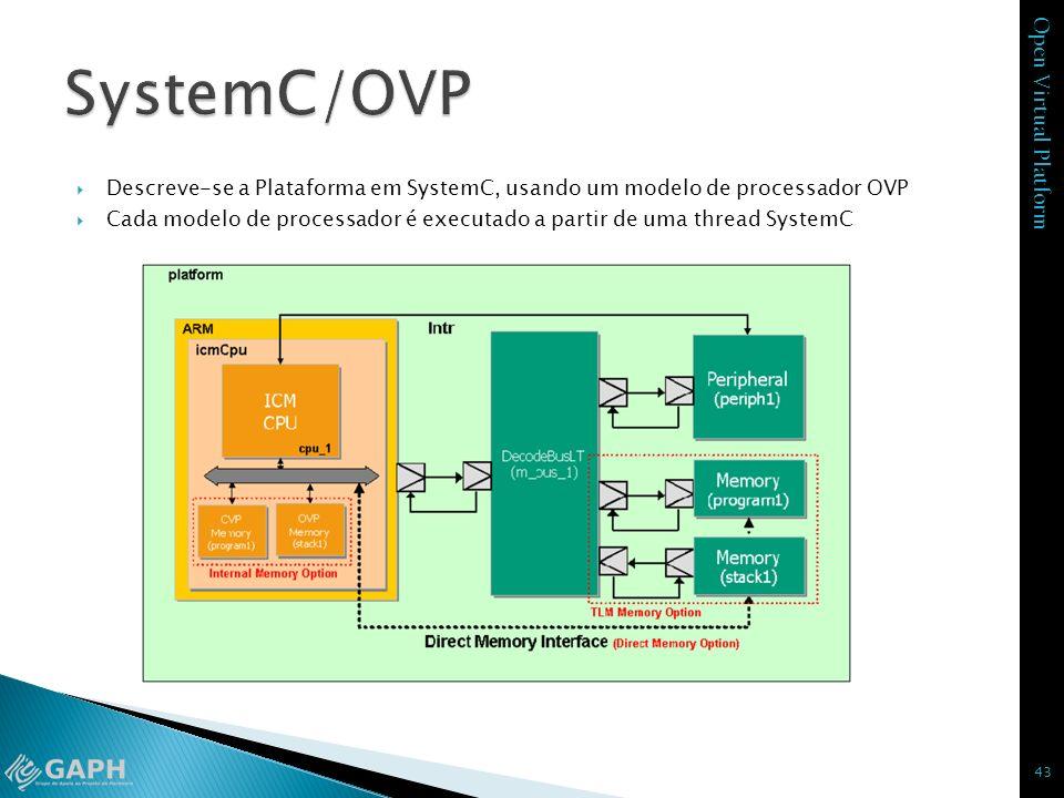 SystemC/OVP Descreve-se a Plataforma em SystemC, usando um modelo de processador OVP.