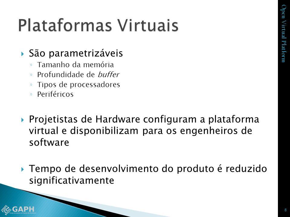 Plataformas Virtuais São parametrizáveis