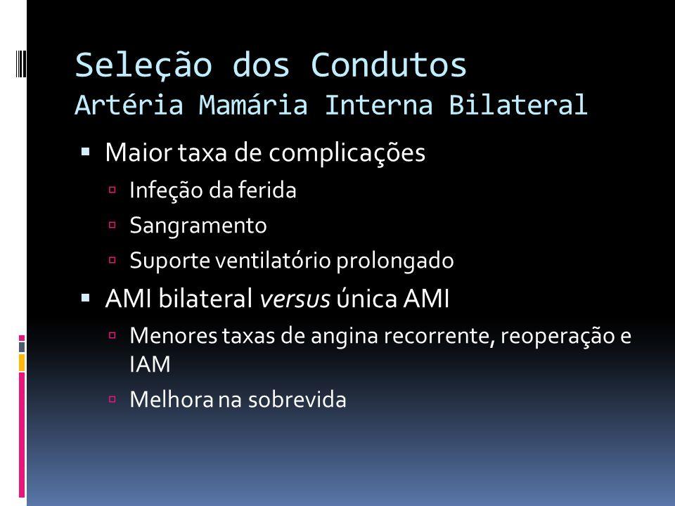 Seleção dos Condutos Artéria Mamária Interna Bilateral