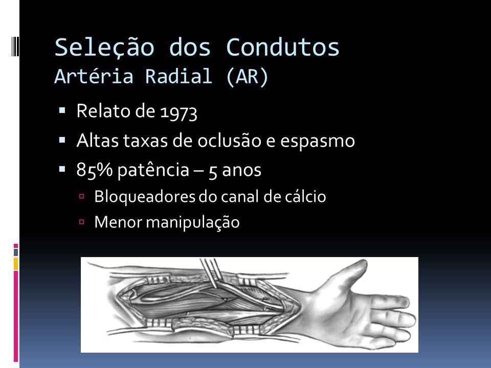 Seleção dos Condutos Artéria Radial (AR)