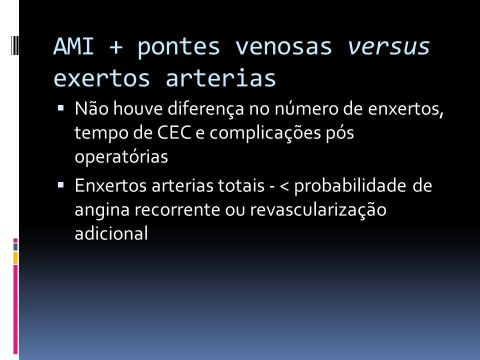 AMI + pontes venosas versus exertos arterias