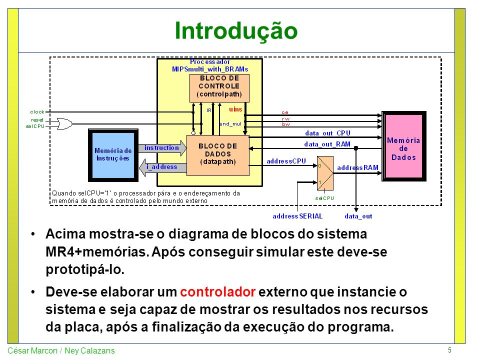 Introdução Acima mostra-se o diagrama de blocos do sistema MR4+memórias. Após conseguir simular este deve-se prototipá-lo.