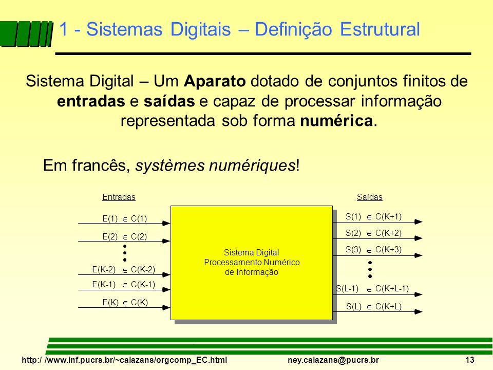 1 - Sistemas Digitais – Definição Estrutural