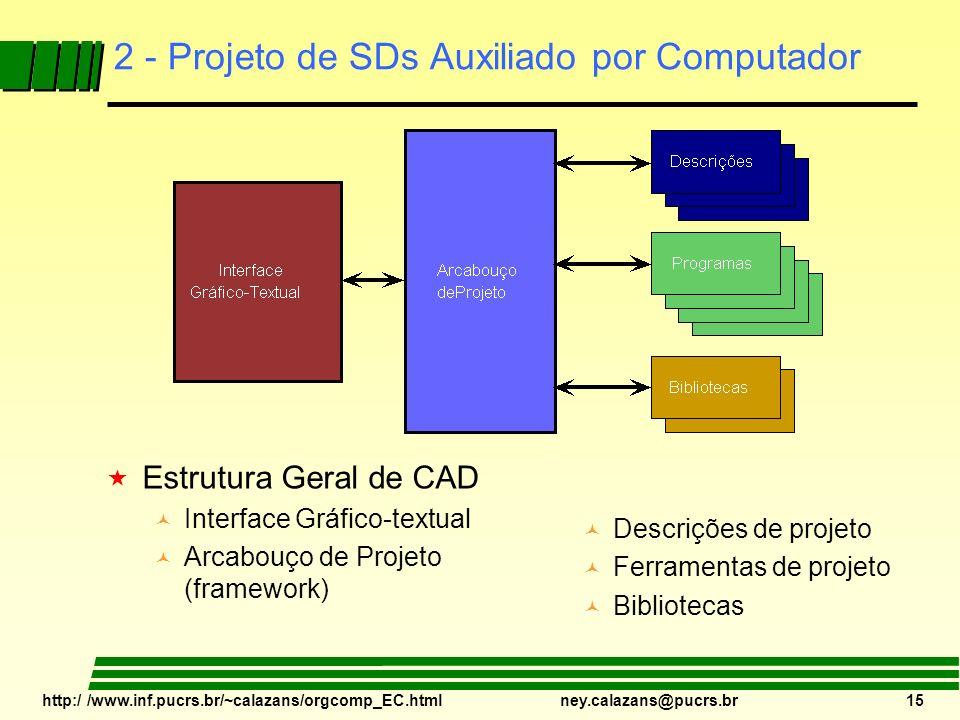 2 - Projeto de SDs Auxiliado por Computador