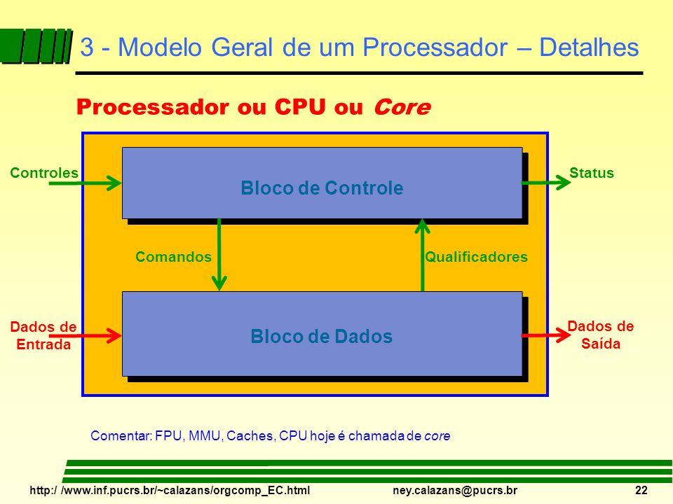 3 - Modelo Geral de um Processador – Detalhes