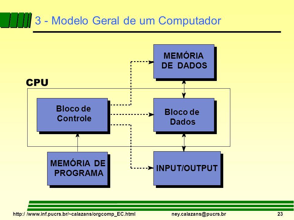 3 - Modelo Geral de um Computador