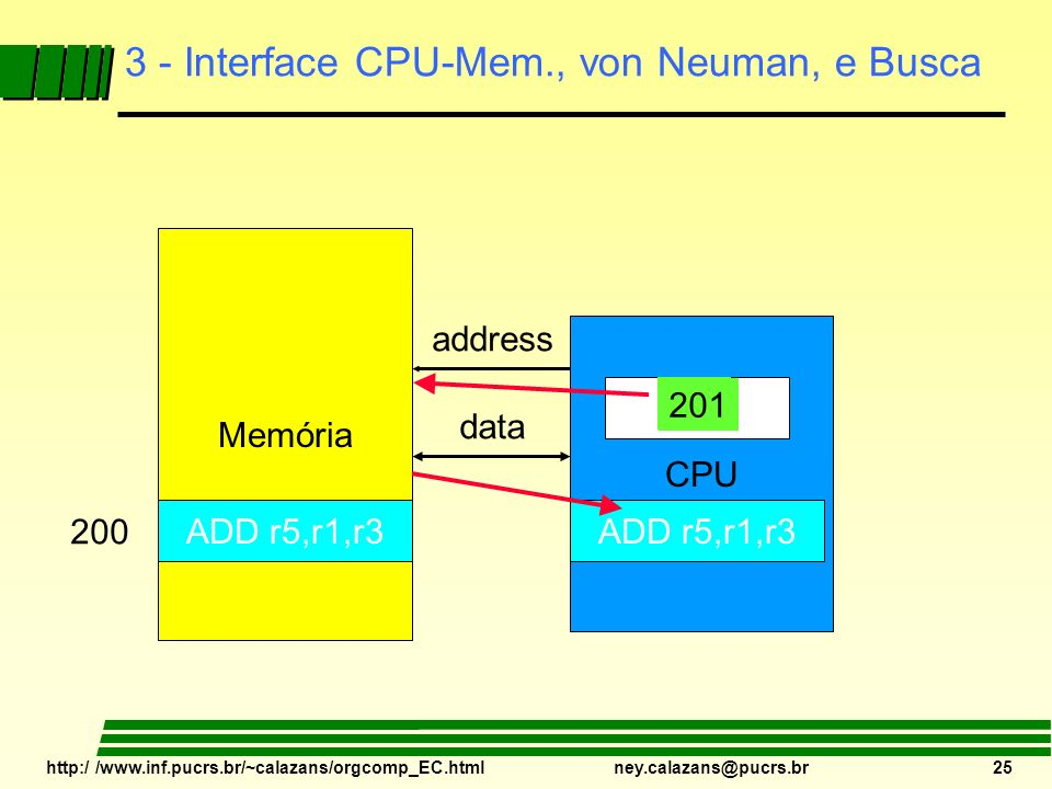 3 - Interface CPU-Mem., von Neuman, e Busca