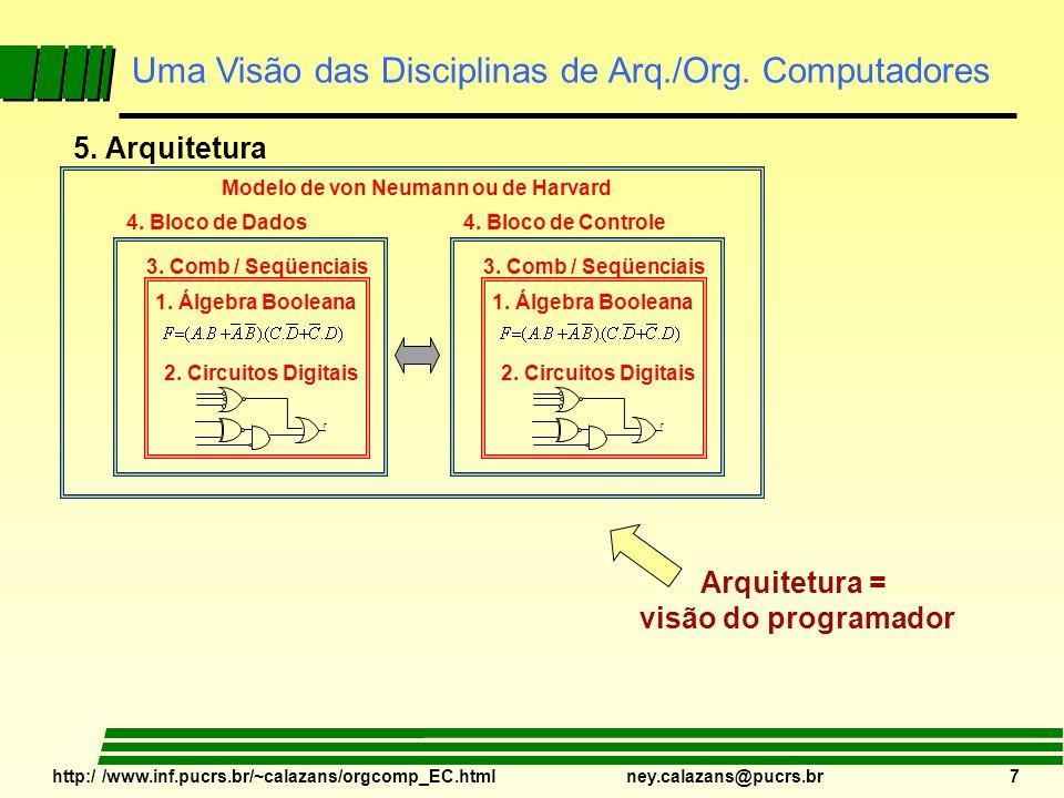 Modelo de von Neumann ou de Harvard