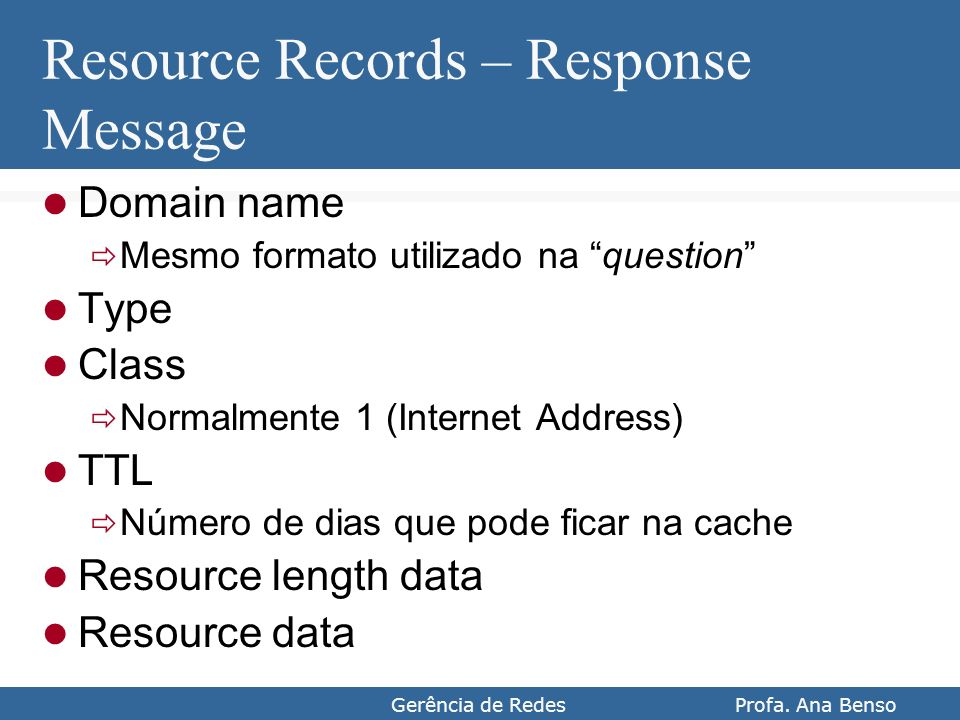 Resource Records – Response Message