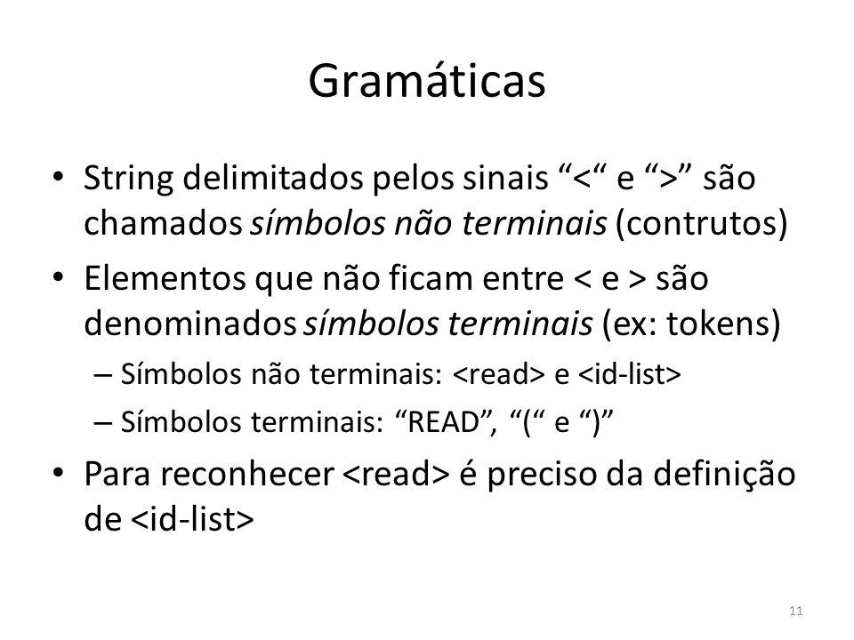 Gramáticas String delimitados pelos sinais < e > são chamados símbolos não terminais (contrutos)