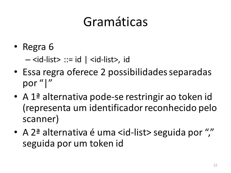 Gramáticas Regra 6. <id-list> ::= id | <id-list>, id. Essa regra oferece 2 possibilidades separadas por |