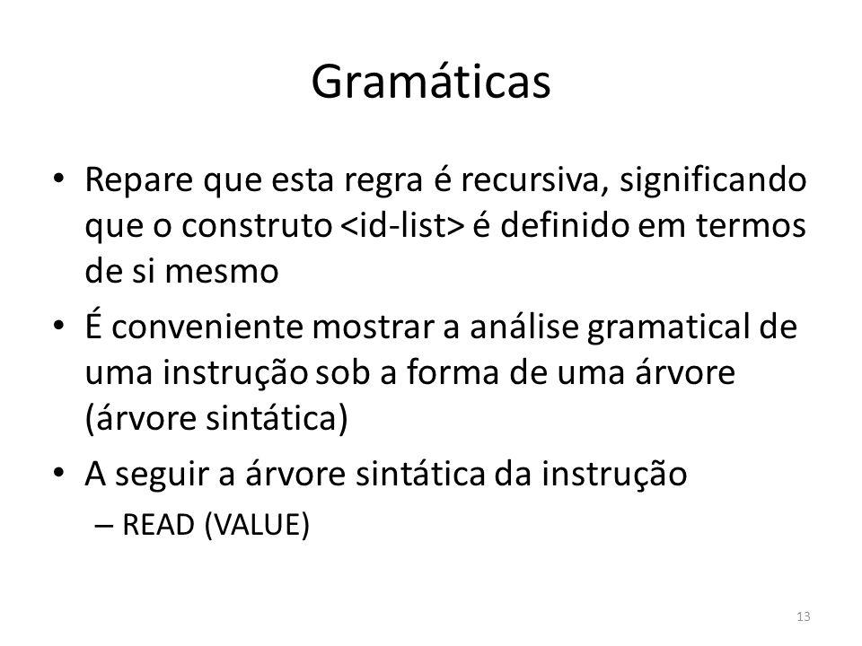 Gramáticas Repare que esta regra é recursiva, significando que o construto <id-list> é definido em termos de si mesmo.
