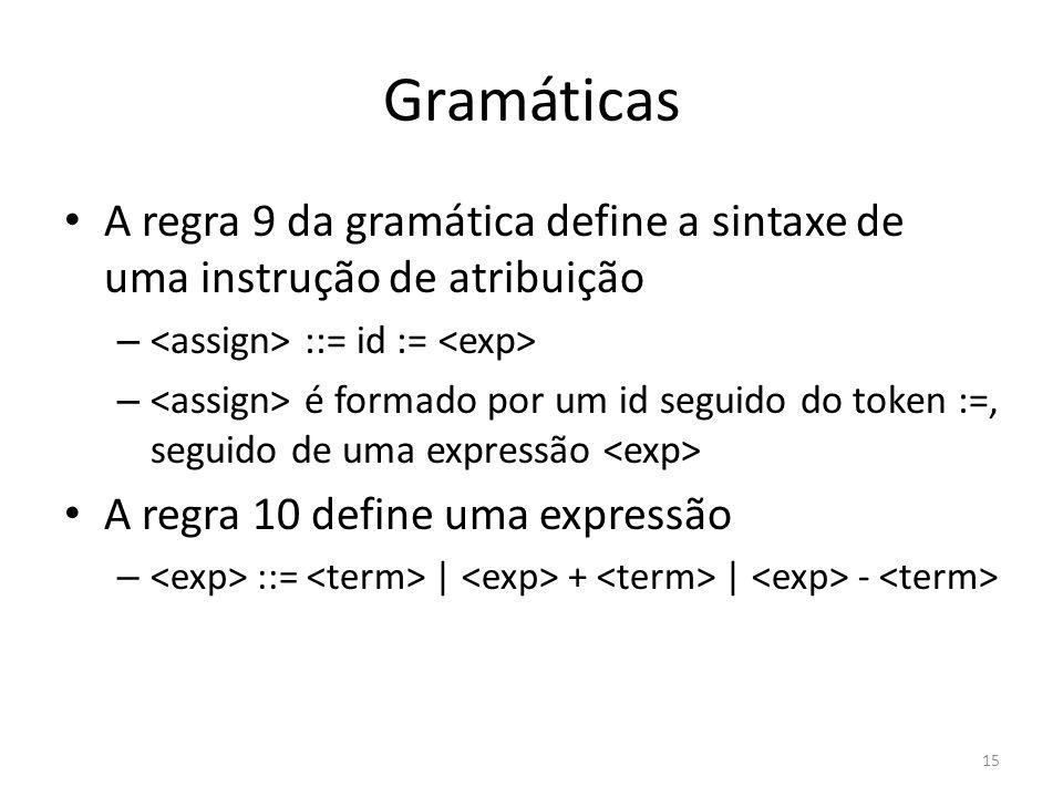 Gramáticas A regra 9 da gramática define a sintaxe de uma instrução de atribuição. <assign> ::= id := <exp>
