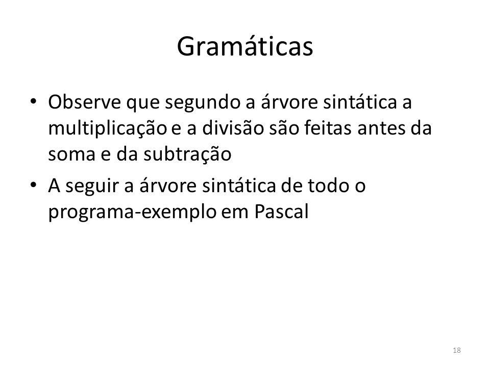Gramáticas Observe que segundo a árvore sintática a multiplicação e a divisão são feitas antes da soma e da subtração.