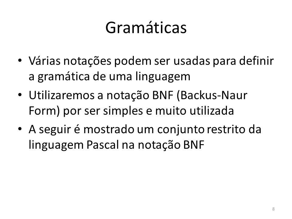 Gramáticas Várias notações podem ser usadas para definir a gramática de uma linguagem.