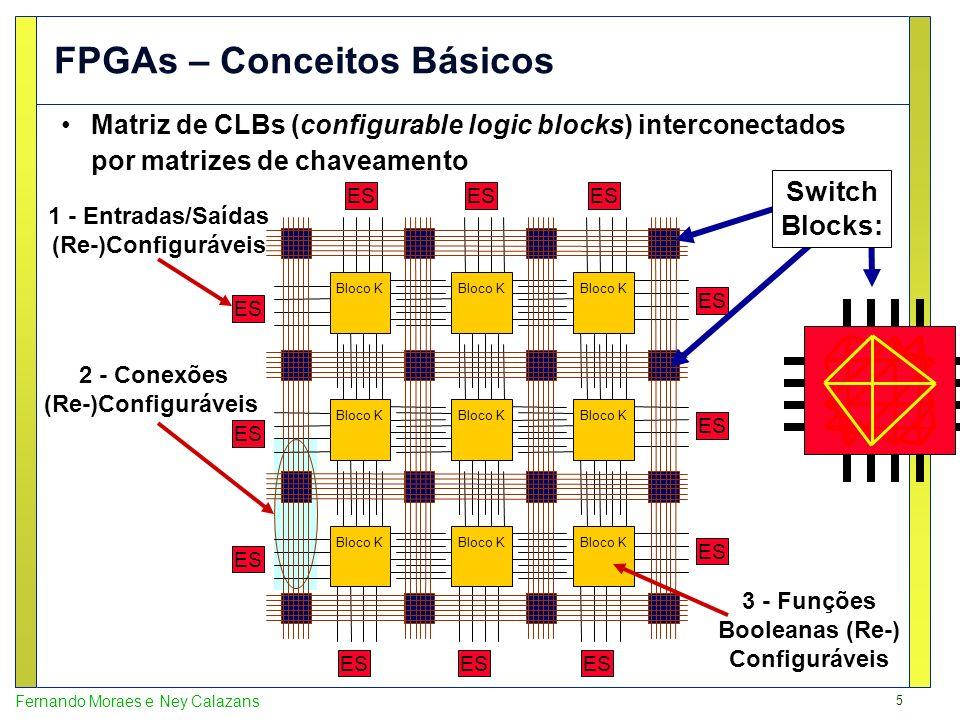 FPGAs – Conceitos Básicos