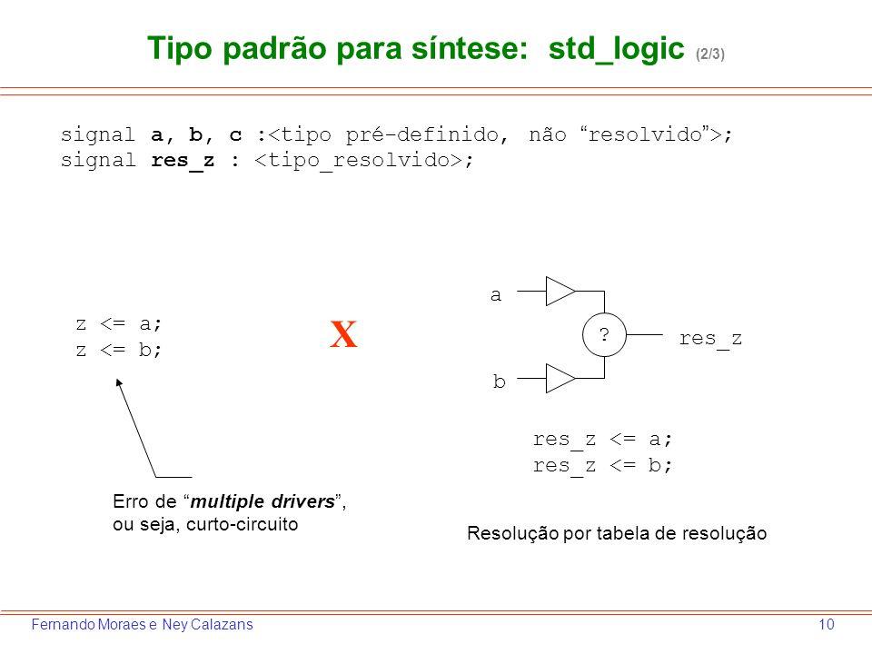 Tipo padrão para síntese: std_logic (2/3)