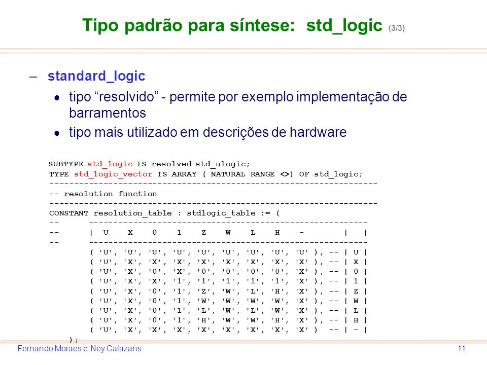Tipo padrão para síntese: std_logic (3/3)