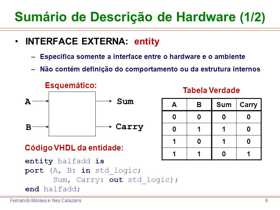 Sumário de Descrição de Hardware (1/2)