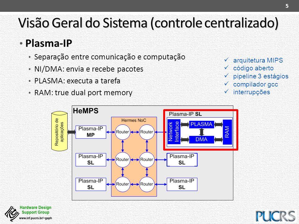 Visão Geral do Sistema (controle centralizado)