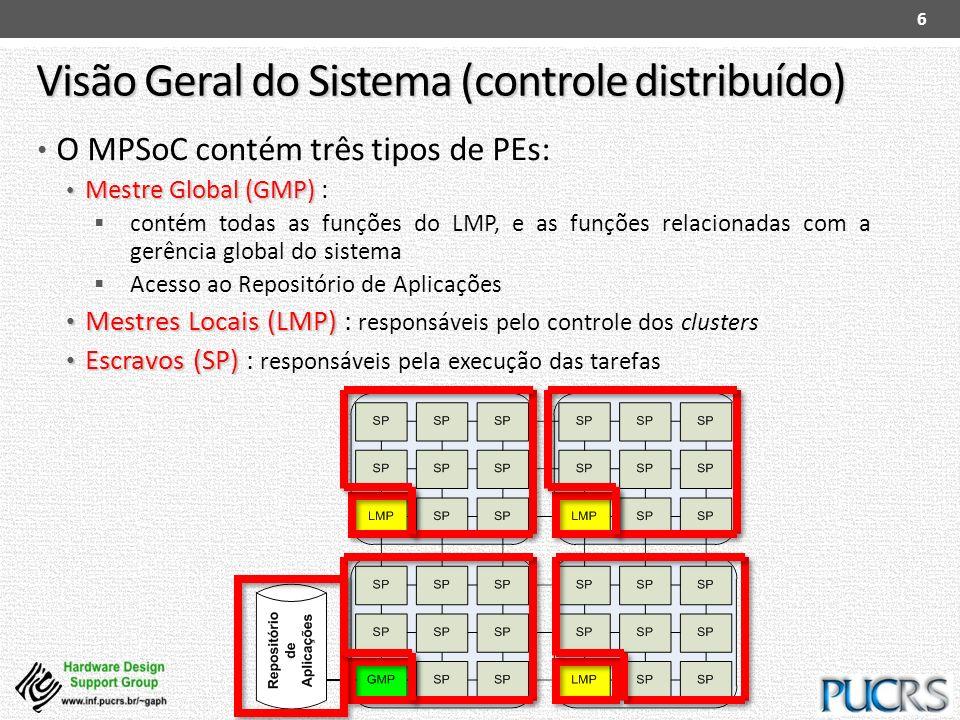 Visão Geral do Sistema (controle distribuído)