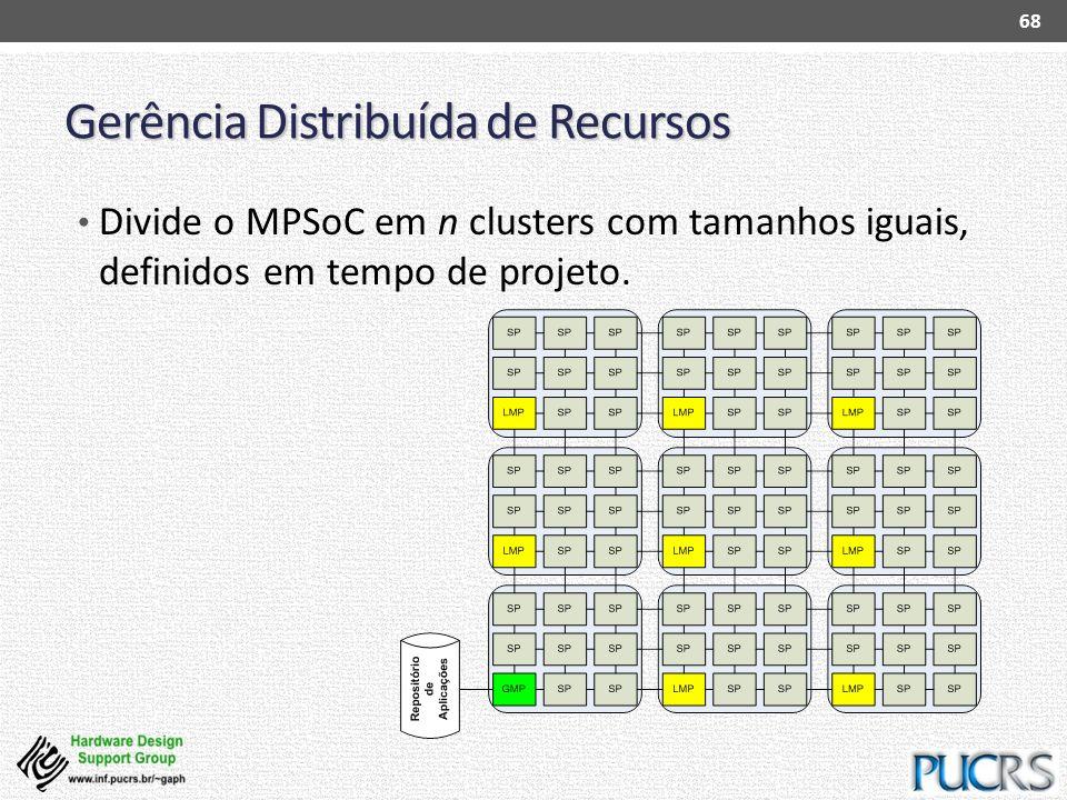 Gerência Distribuída de Recursos