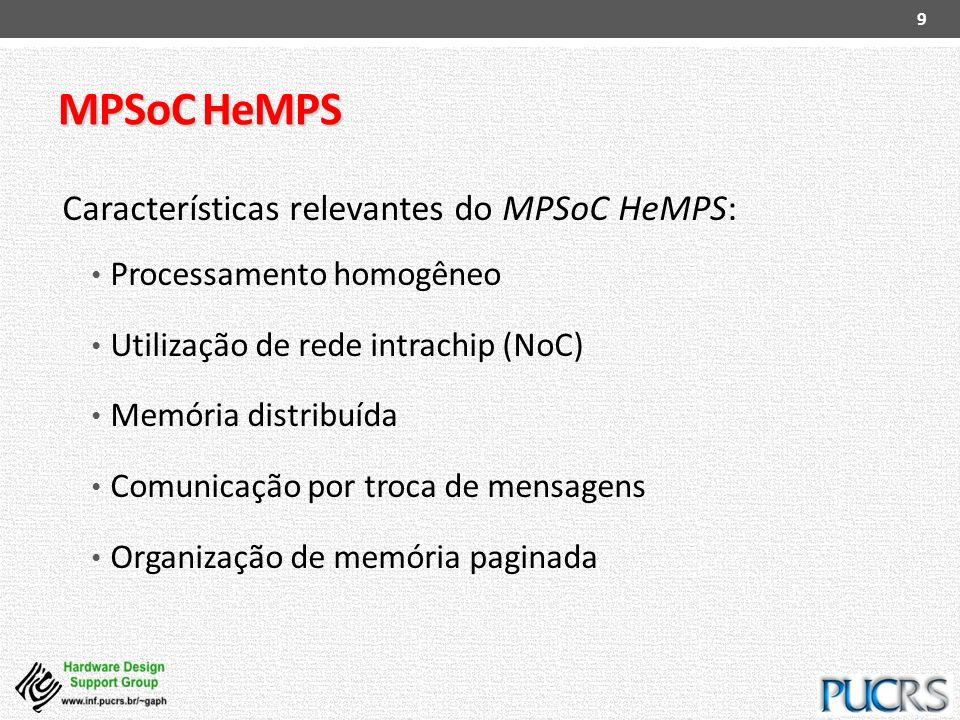MPSoC HeMPS Características relevantes do MPSoC HeMPS: