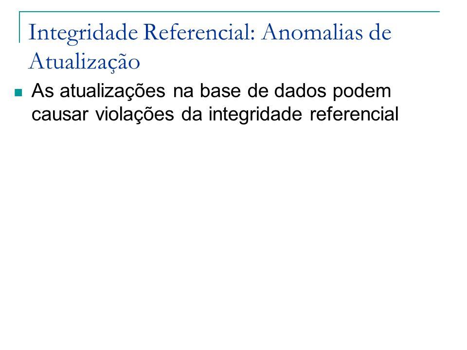 Integridade Referencial: Anomalias de Atualização