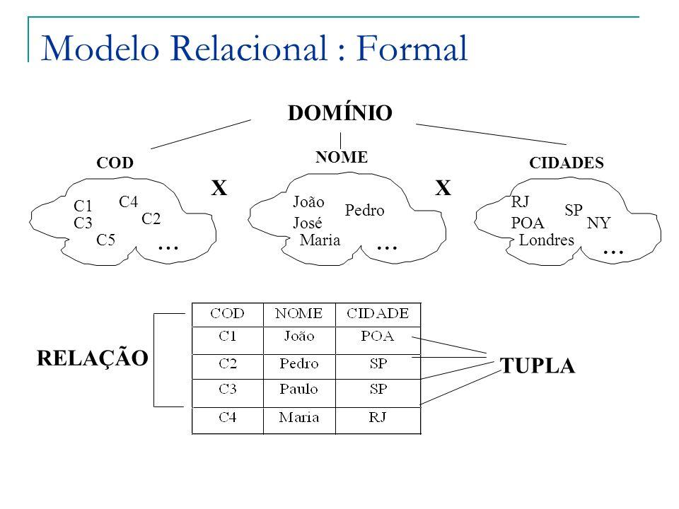 Modelo Relacional : Formal